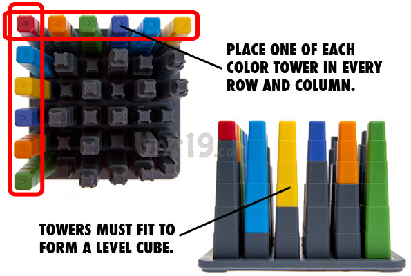The 36 Cube Puzzle requires that one of each color tower be placed in every row and column.