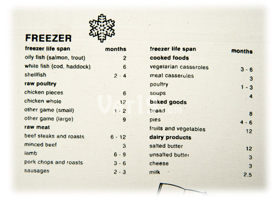 Cooking Guide Apron freezer reference.