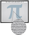 Six Million Digits of Pi Poster