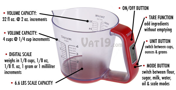 The Taylor Digital Scale with Measuring Cup is the most accurate measuring cup.