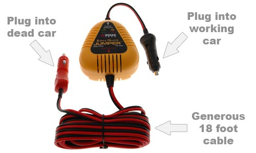 The Wagan Easy Quick Jumper is a 12 volt jump starter.