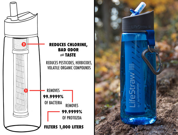 The LifeStraw Go Bottle is a sturdy water bottle with an integrated LifeStraw.