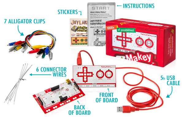 Makey Makey includes the controller, a USB cable, 7 alligator clips, 6 connector wires, and instructions.
