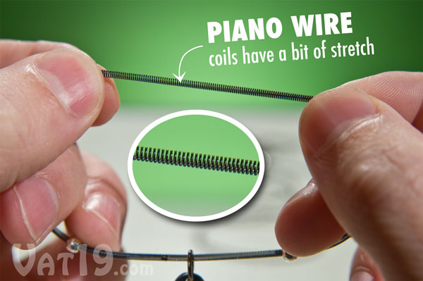 The coils of the piano wire provide a bit of stretch.