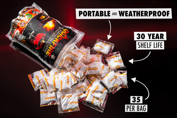 Weatherproof and portable fire starters
