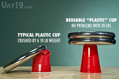 The Reusable Plastic Cup is virtually unbreakable compared to disposable plastic cups.