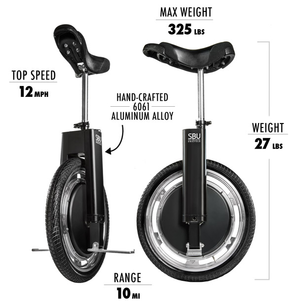 The 27-pound aluminum SBU can carry riders weighing 325 lbs up to 10 miles at up to 12 mph.