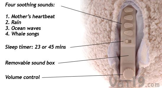 Sleep Sheep Plush Sound Machine Soothing Sounds To Help
