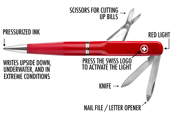Swisspen X 1 Multi Function Pen The Swiss Army Knife Of Pens